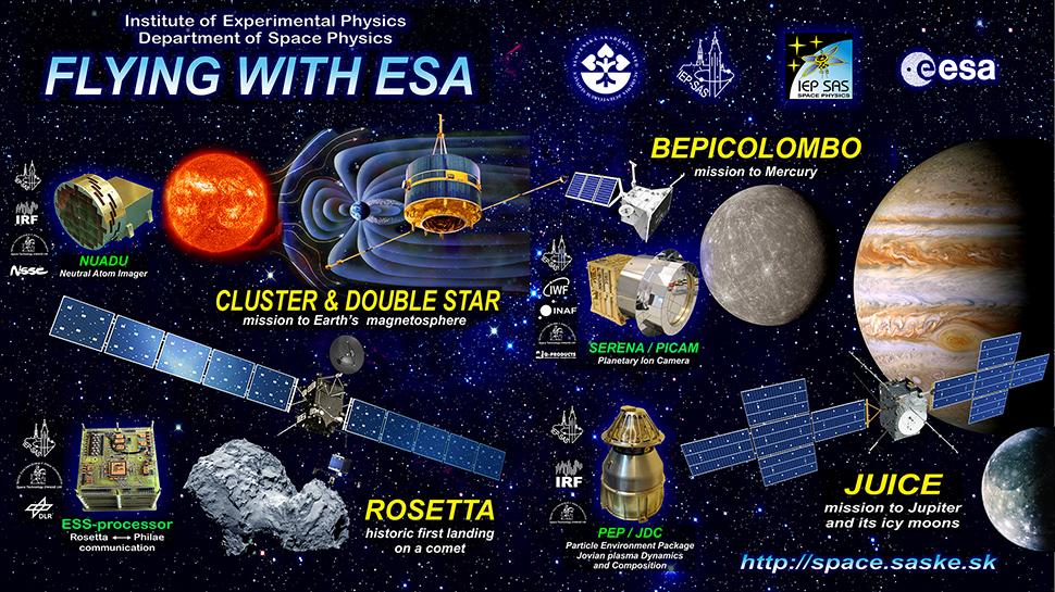 Už po štvrtýkrát do vesmíru s ESA...